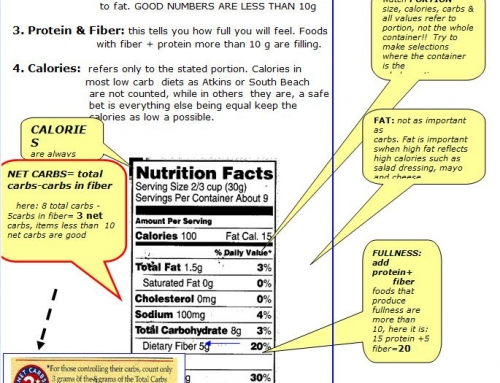 Hungry or Full? It's on the Food Label