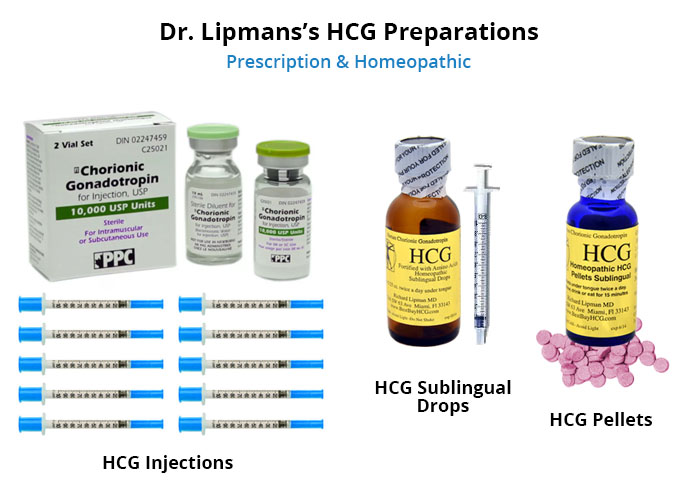 HCG Injections, Drops, and Pellets