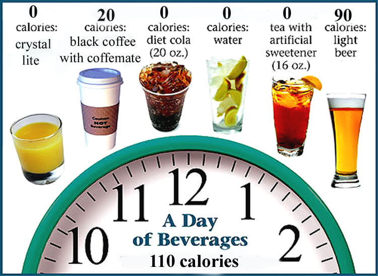 Low calorie beverages are great for the hcg diet